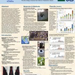 Activity patterns of Aedes albopictus within a diverse environment of residential and agricultural activity and introduction of a new lethal ovitrap for controlling wild vector populations, Thessaloniki, Greece, 2014.