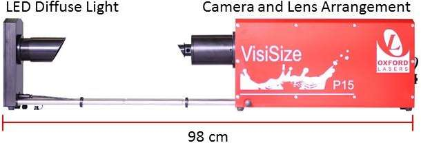 Figure 1: The VisiSize Portable with the LED diffuser positioned at maximum distance from the camera.